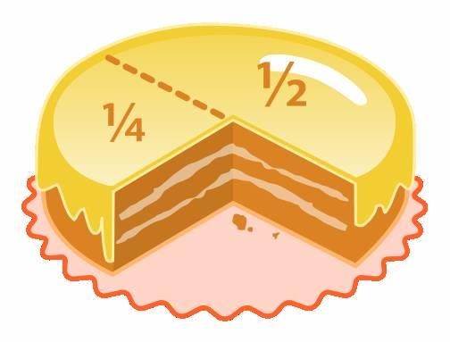 Introduire les fractions en cycle 3