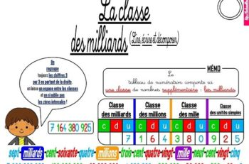 Cm2 Laclassebleue