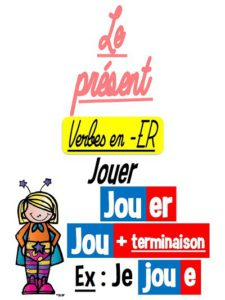 Les affiches de conjugaison (Cycle 3)