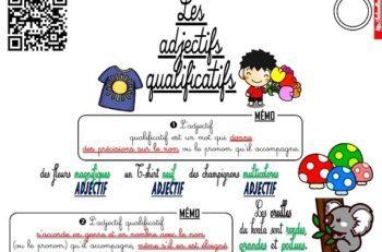 Adjectifs datant site Web