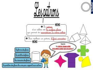 Les leçons de géométrie (CM)
