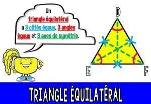 Les triangles (CM/Géométrie/Les affichages)