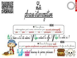 Les leçons de grammaire (CE2)