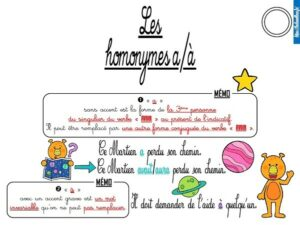 Les leçons d'orthographe (CE2)