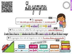 Les leçons de vocabulaire (CE2)