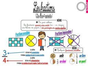 Les leçons de nombres (CM)