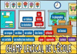 Les champs lexicaux (Les affichages)