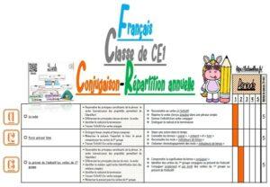 Les répartitions annuelles (CE1/Français)