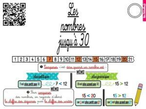 Les leçons de nombres (CE1)
